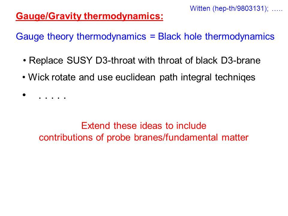 Gauge theory thermodynamics = Black hole thermodynamics Gauge/Gravity thermodynamics: Witten (hep-th/9803131); …..