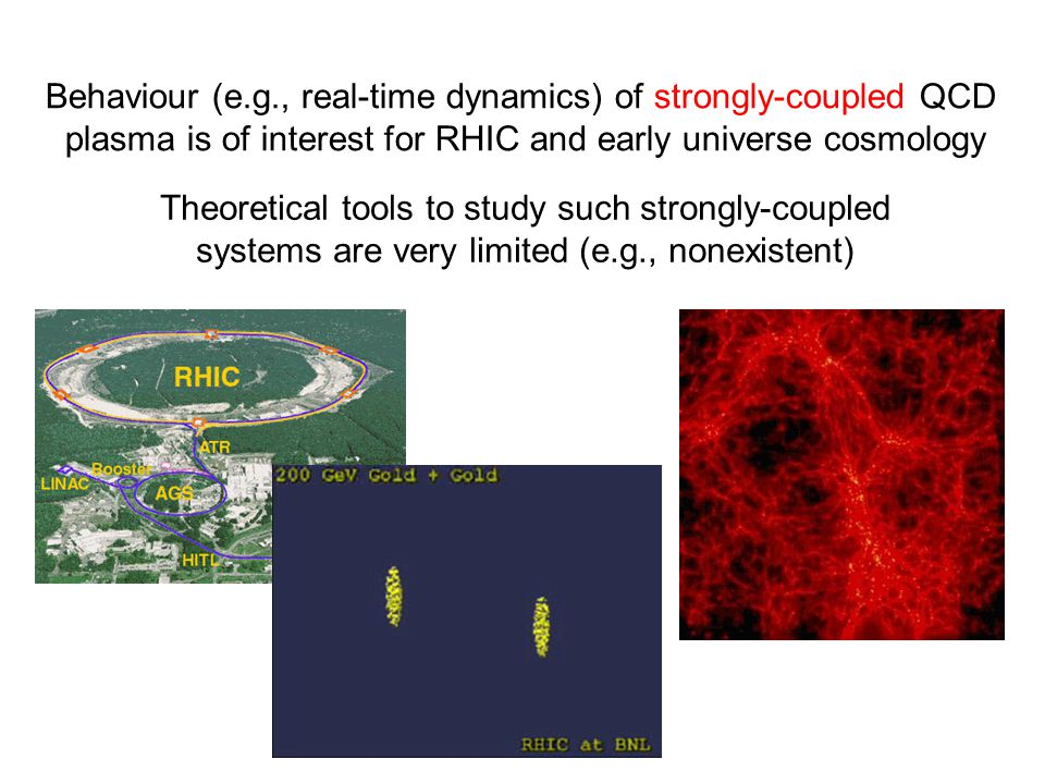 Behaviour (e.g., real-time dynamics) of strongly-coupled QCD plasma is of interest for RHIC and early universe cosmology Theoretical tools to study such strongly-coupled systems are very limited (e.g., nonexistent)