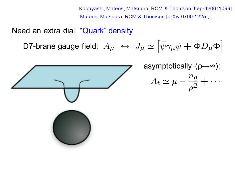 Kobayashi, Mateos, Matsuura, RCM & Thomson [hep-th/0611099] Mateos, Matsuura, RCM & Thomson [arXiv:0709.1225];.....