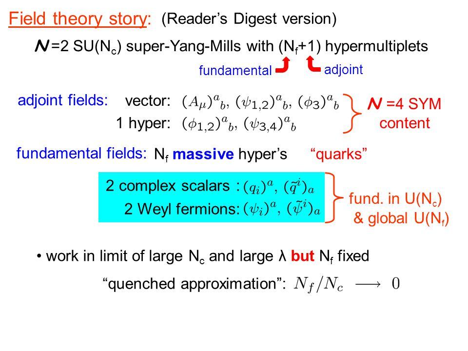 Field theory story: N =2 SU(N c ) super-Yang-Mills with (N f +1) hypermultiplets N f massive hyper's quarks 2 complex scalars : 2 Weyl fermions: N =4 SYM content fund.