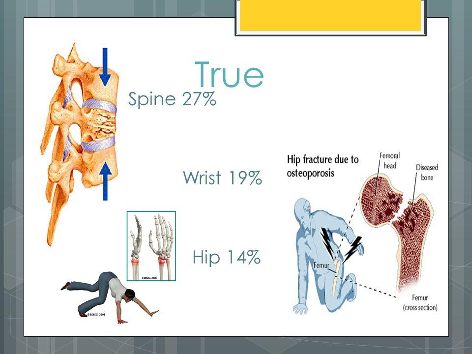 True Spine 27% Wrist 19% Hip 14%