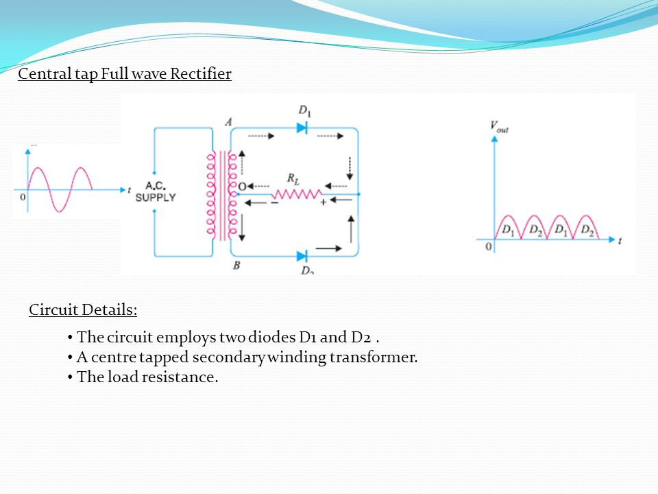 Central tap Full wave Rectifier Circuit Details: The circuit employs two diodes D1 and D2. A centre tapped secondary winding transformer. The load res