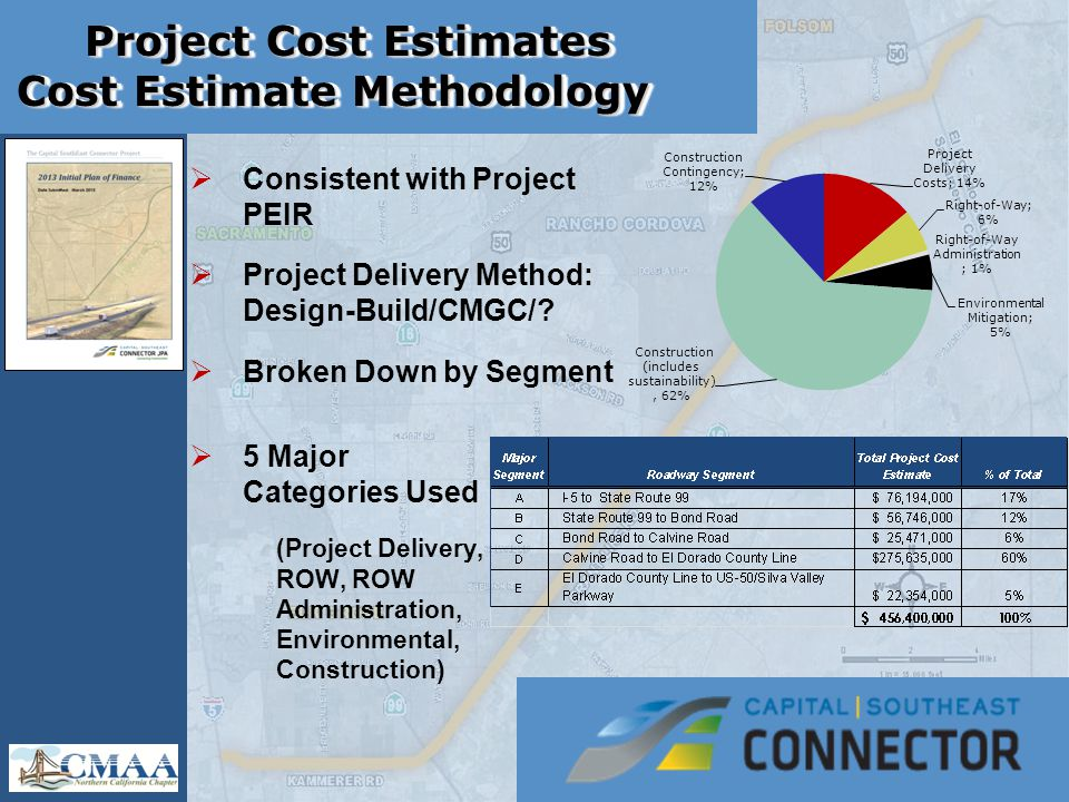  5 Major Categories Used (Project Delivery, ROW, ROW Administration, Environmental, Construction) Project Cost Estimates Cost Estimate Methodology Project Cost Estimates Cost Estimate Methodology  Consistent with Project PEIR  Project Delivery Method: Design-Build/CMGC/.