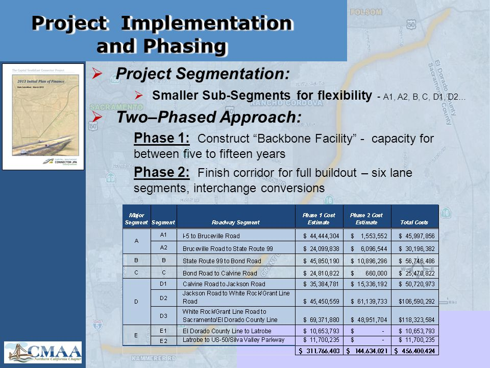  Project Segmentation:  Smaller Sub-Segments for flexibility - A1, A2, B, C, D1, D2…  Two–Phased Approach: Phase 1: Construct Backbone Facility - capacity for between five to fifteen years Phase 2: Finish corridor for full buildout – six lane segments, interchange conversions Project Implementation and Phasing