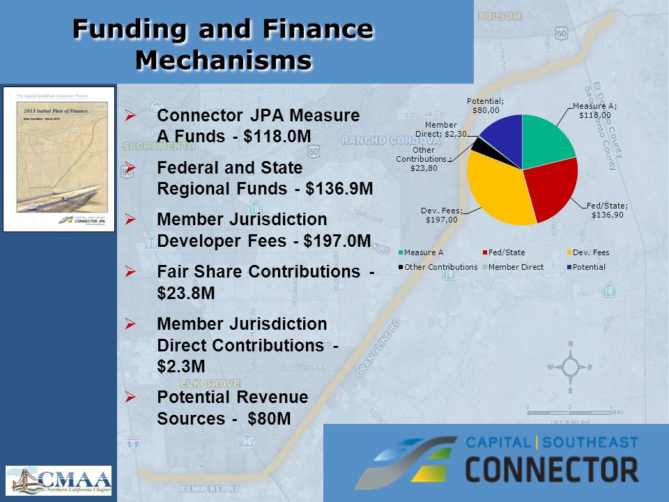  Connector JPA Measure A Funds - $118.0M  Federal and State Regional Funds - $136.9M  Member Jurisdiction Developer Fees - $197.0M  Fair Share Con