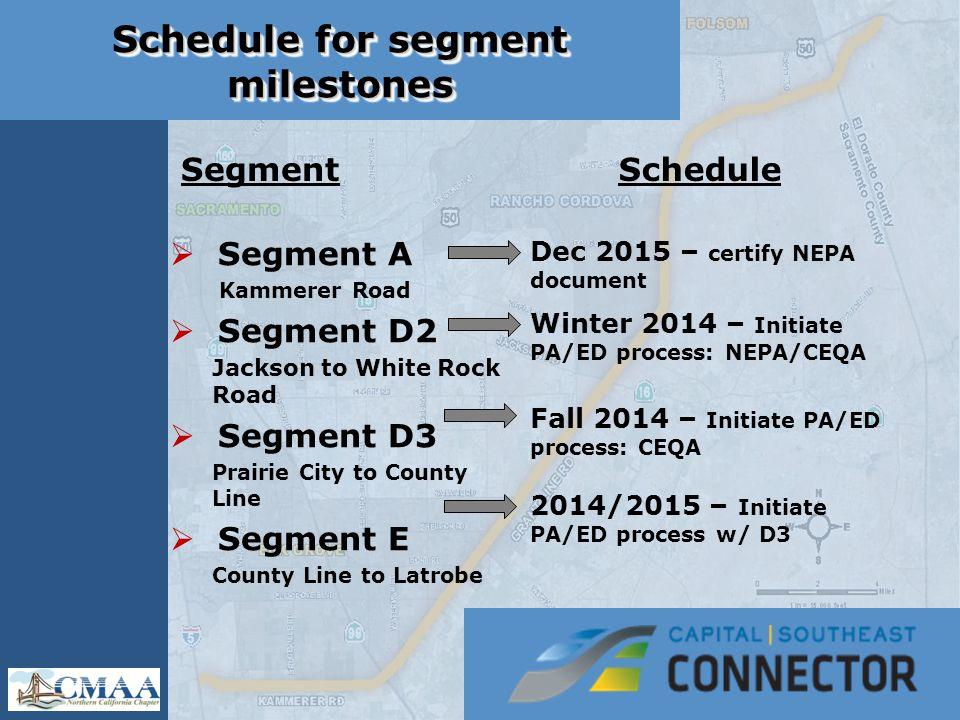 Schedule for segment milestones Segment  Segment A Kammerer Road  Segment D2 Jackson to White Rock Road  Segment D3 Prairie City to County Line  S