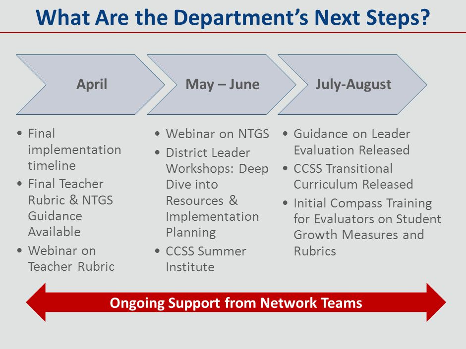 What Are the Department's Next Steps? April Final implementation timeline Final Teacher Rubric & NTGS Guidance Available Webinar on Teacher Rubric May