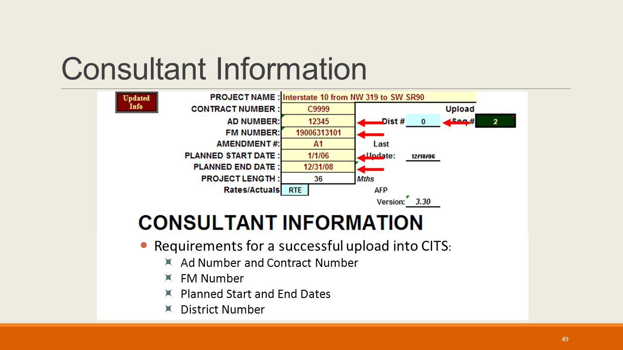 Consultant Information Requirements for a successful upload into CITS :  Ad Number and Contract Number  FM Number  Planned Start and End Dates  District Number 49