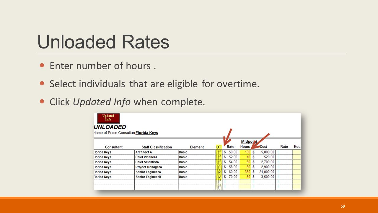 Unloaded Rates Enter number of hours. Select individuals that are eligible for overtime.