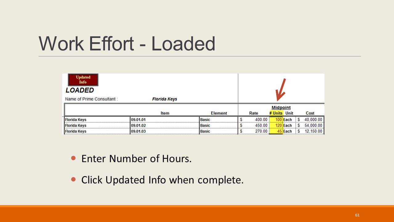 Work Effort - Loaded Enter Number of Hours. Click Updated Info when complete. 61