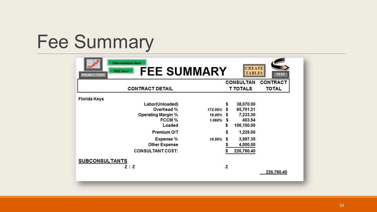 Fee Summary 63