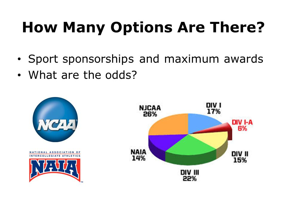 How Many Options Are There? Sport sponsorships and maximum awards What are the odds?