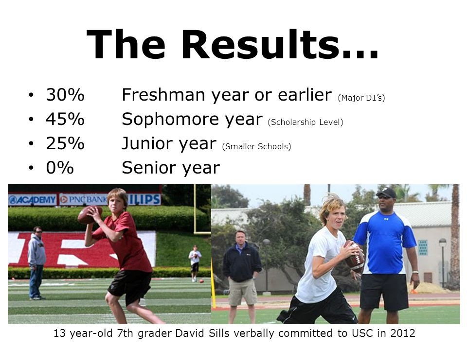 The Results… 30%Freshman year or earlier (Major D1's) 45% Sophomore year (Scholarship Level) 25% Junior year (Smaller Schools) 0% Senior year 13 year-old 7th grader David Sills verbally committed to USC in 2012