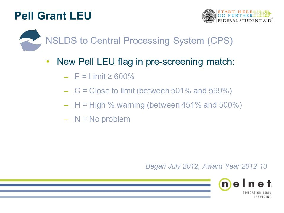 Pell Grant LEU NSLDS to Central Processing System (CPS) New Pell LEU flag in pre-screening match: –E = Limit ≥ 600% –C = Close to limit (between 501%