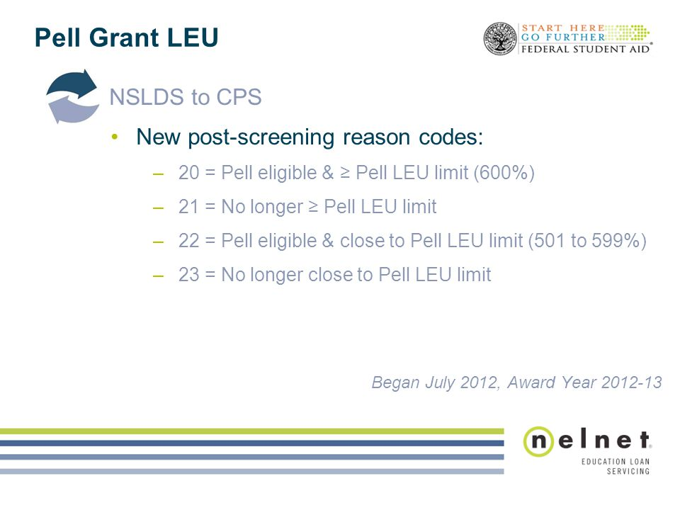 Pell Grant LEU NSLDS to CPS New post-screening reason codes: –20 = Pell eligible & ≥ Pell LEU limit (600%) –21 = No longer ≥ Pell LEU limit –22 = Pell