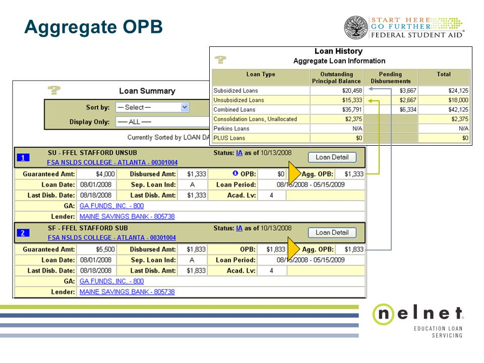 Aggregate OPB