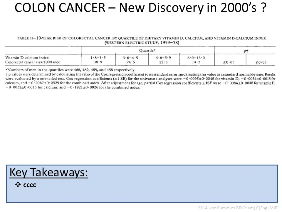  cccc Key Takeaways: COLON CANCER – New Discovery in 2000's .