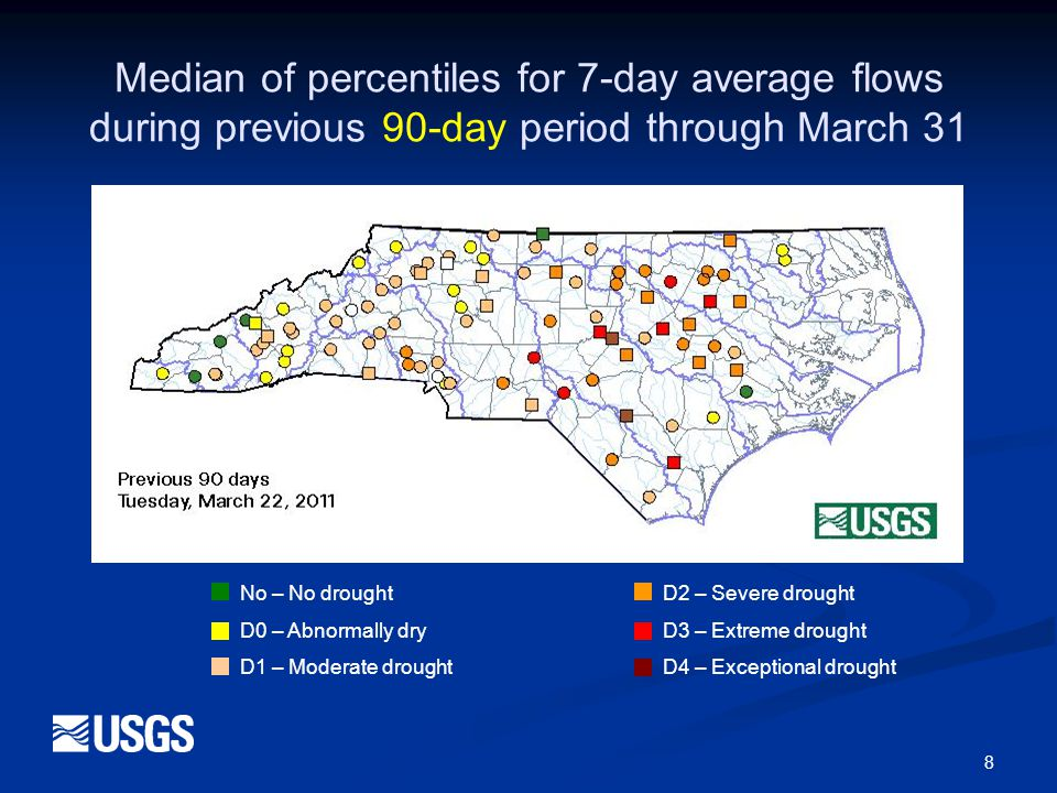 8 No – No droughtD2 – Severe drought D0 – Abnormally dryD3 – Extreme drought D1 – Moderate droughtD4 – Exceptional drought Median of percentiles for 7-day average flows during previous 90-day period through March 31