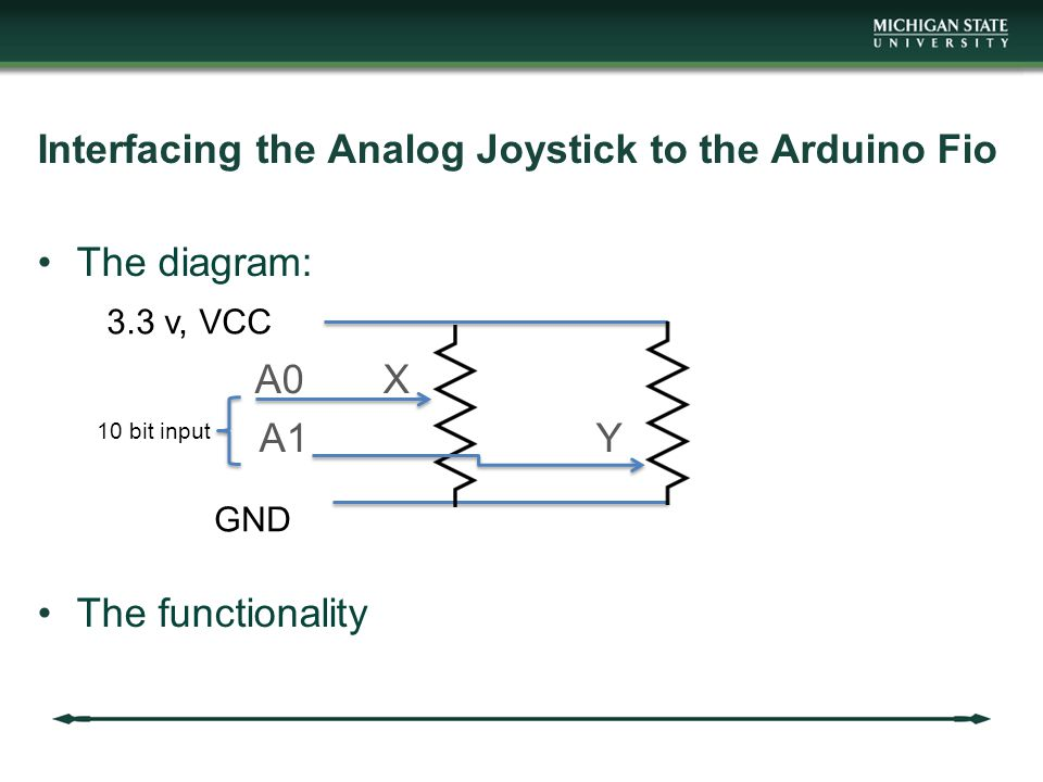 Interfacing the Analog Joystick to the Arduino Fio The diagram: A0 X A1 Y The functionality 3.3 v, VCC GND 10 bit input