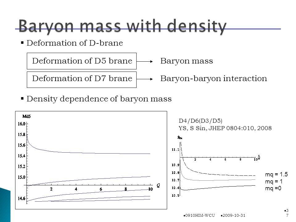 2009-10-31 0910HIM-WCU 3737  Deformation of D-brane Deformation of D5 braneBaryon mass Deformation of D7 braneBaryon-baryon interaction  Density dependence of baryon mass mq = 1.5 mq = 1 mq =0 D4/D6(D3/D5) YS, S Sin, JHEP 0804:010, 2008