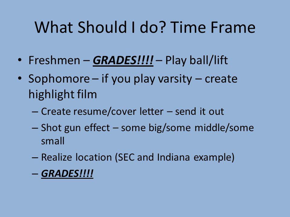 What Should I do. Time Frame Freshmen – GRADES!!!.