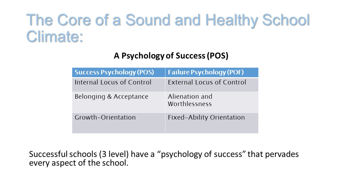 "A Psychology of Success (POS) Successful schools (3 level) have a ""psychology of success"" that pervades every aspect of the school. The Core of a Soun"
