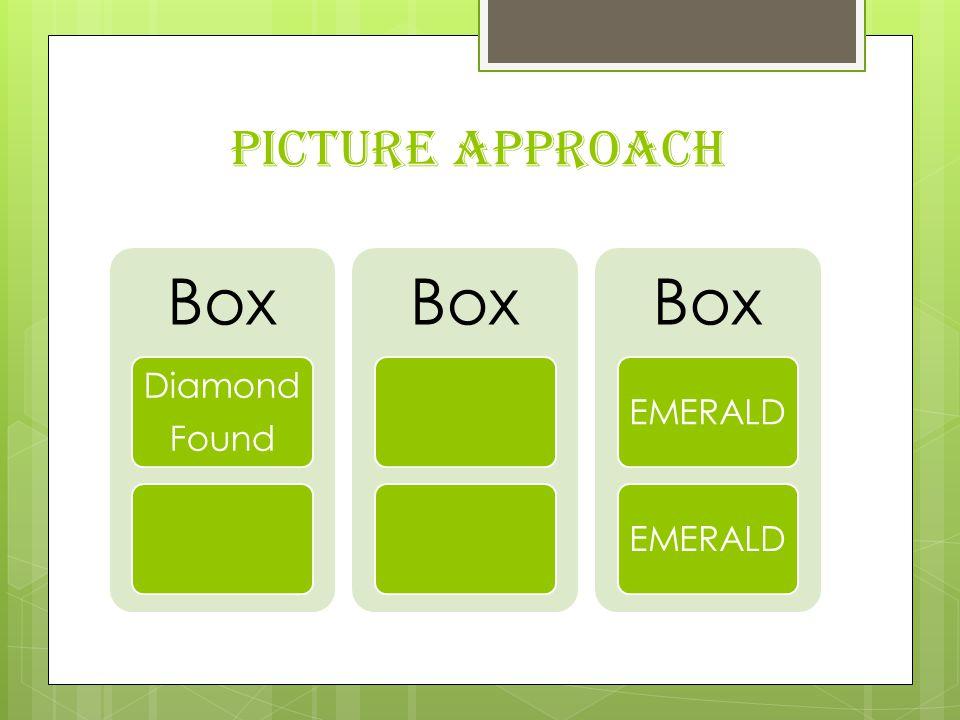 Picture approach Box Diamond Found Box EMERALD