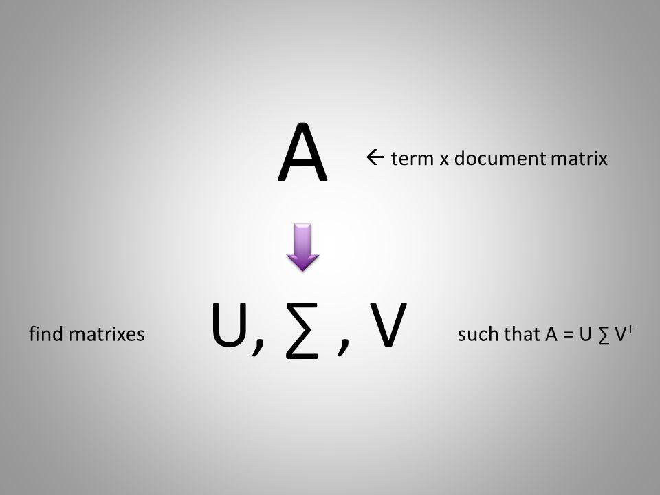 A  term x document matrix U, ∑, V such that A = U ∑ V T find matrixes