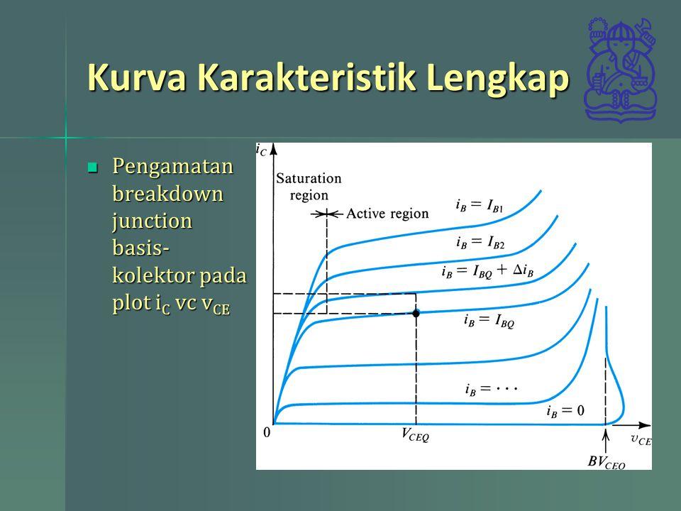 Kurva Karakteristik Lengkap Pengamatan breakdown junction basis- kolektor pada plot i C vc v CE Pengamatan breakdown junction basis- kolektor pada plo