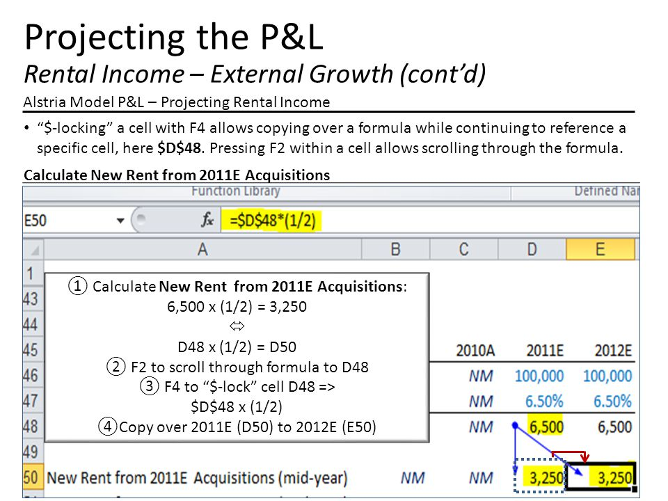 "Projecting the P&L Rental Income – External Growth (cont'd) Alstria Model P&L – Projecting Rental Income ""$-locking"" a cell with F4 allows copying ove"