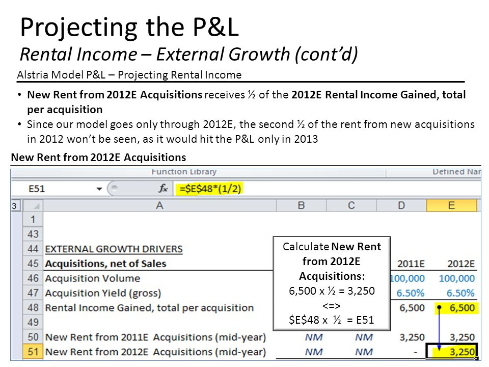 Projecting the P&L Rental Income – External Growth (cont'd) Alstria Model P&L – Projecting Rental Income New Rent from 2012E Acquisitions receives ½ o