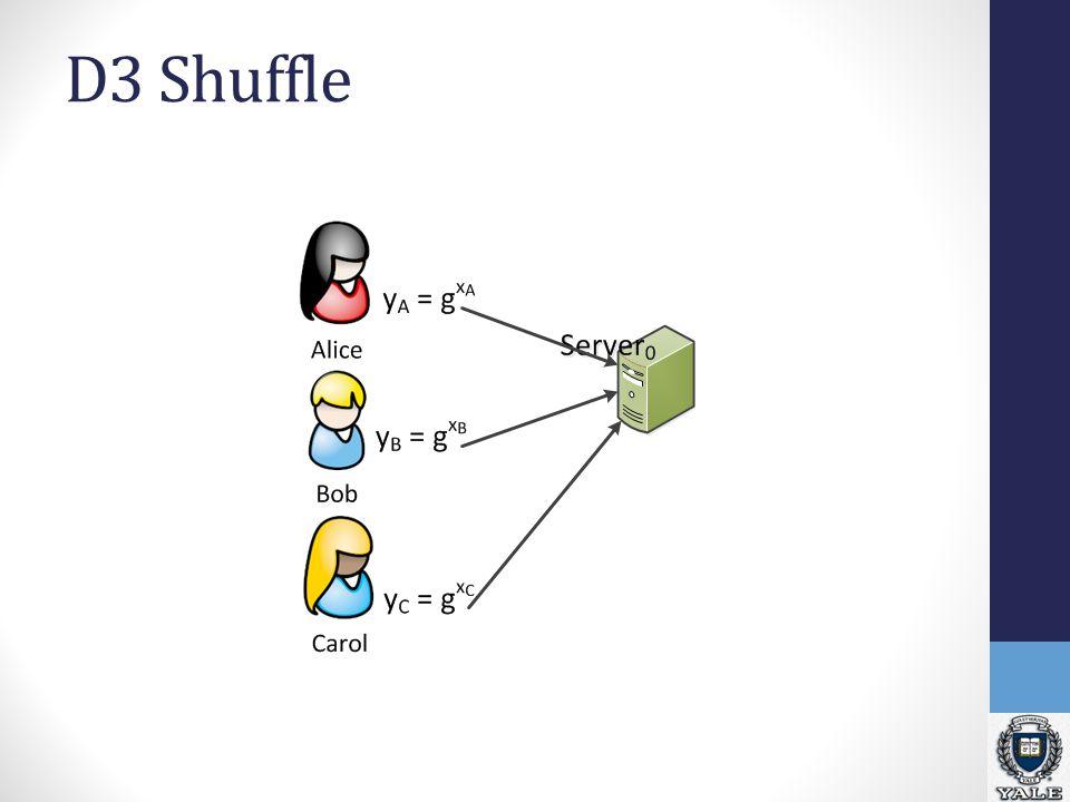 D3 Shuffle