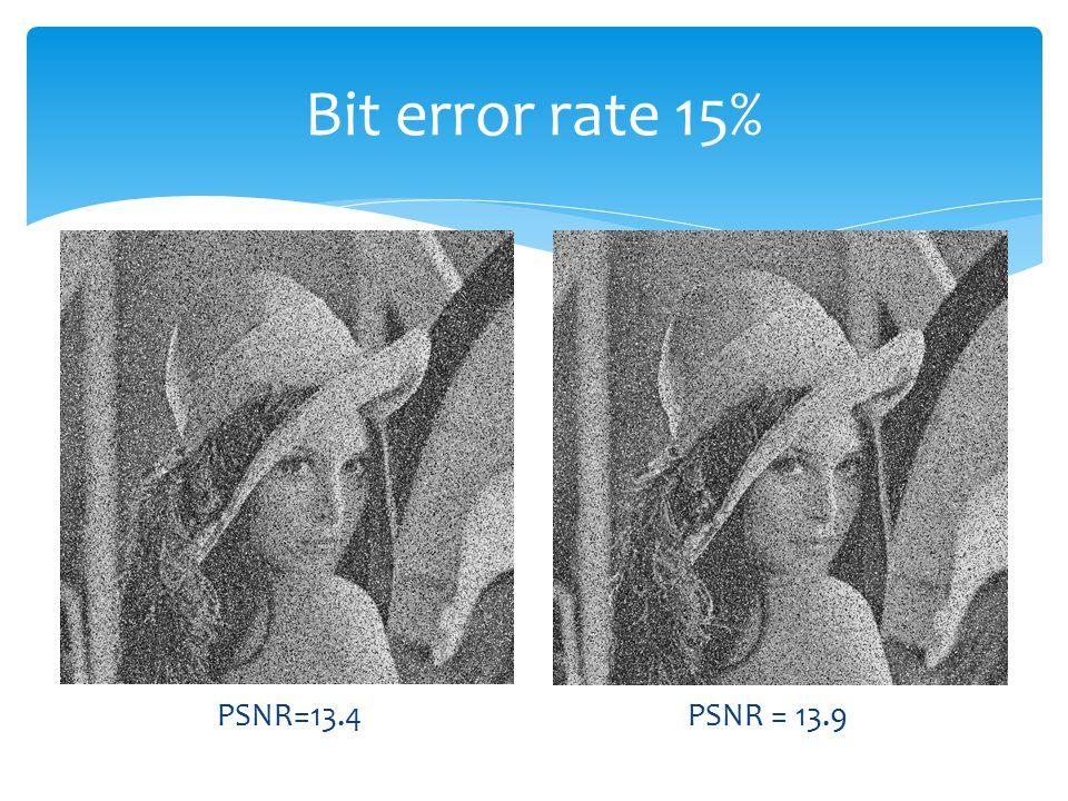 Bit error rate 15% PSNR=13.4 PSNR = 13.9
