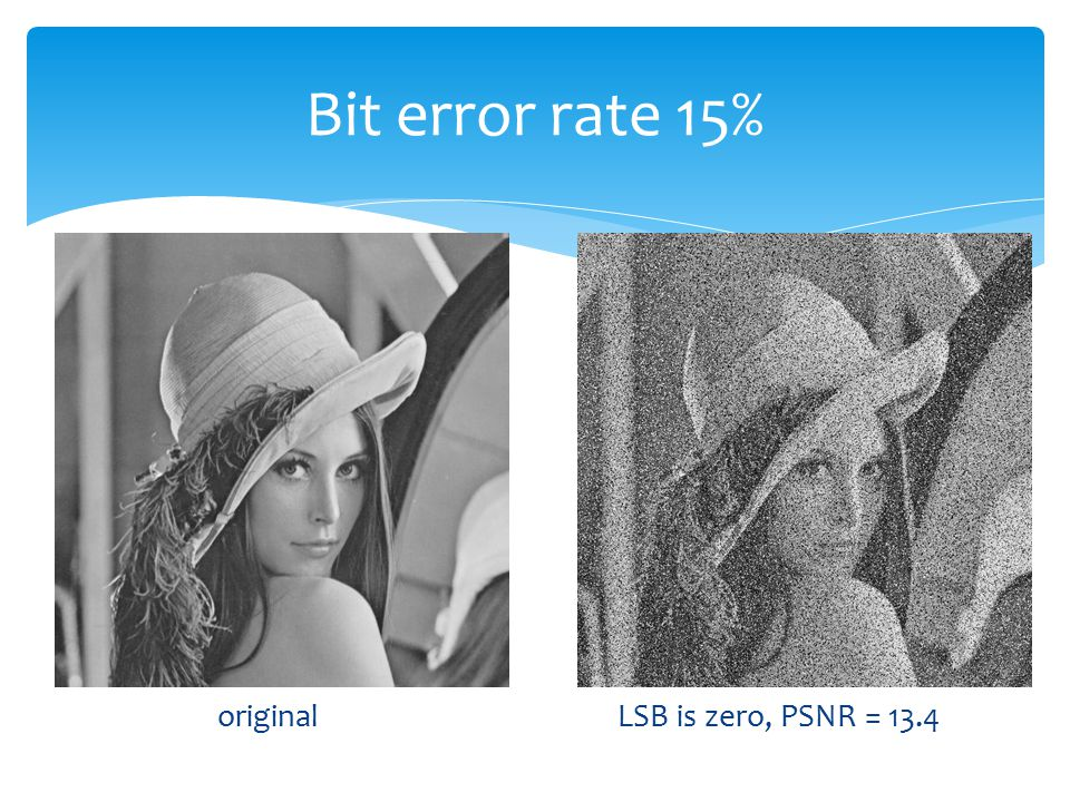 Bit error rate 15% original LSB is zero, PSNR = 13.4