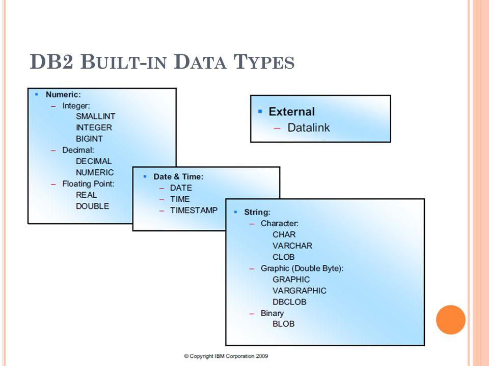 DB2 B UILT - IN D ATA T YPES