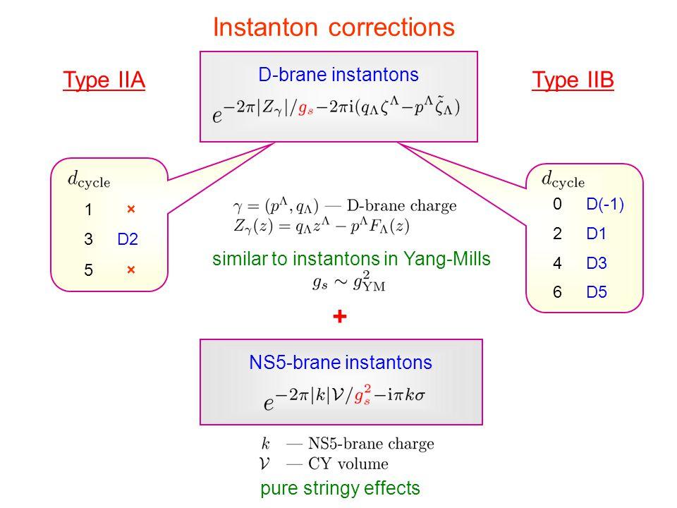 Instanton corrections D-brane instantons Type IIAType IIB 1 × 3 D2 5 × 0 D(-1) 2 D1 4 D3 6 D5 similar to instantons in Yang-Mills NS5-brane instantons