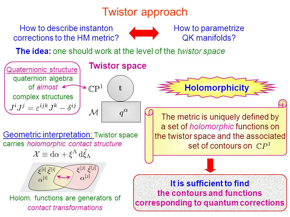 Twistor approach How to describe instanton corrections to the HM metric.