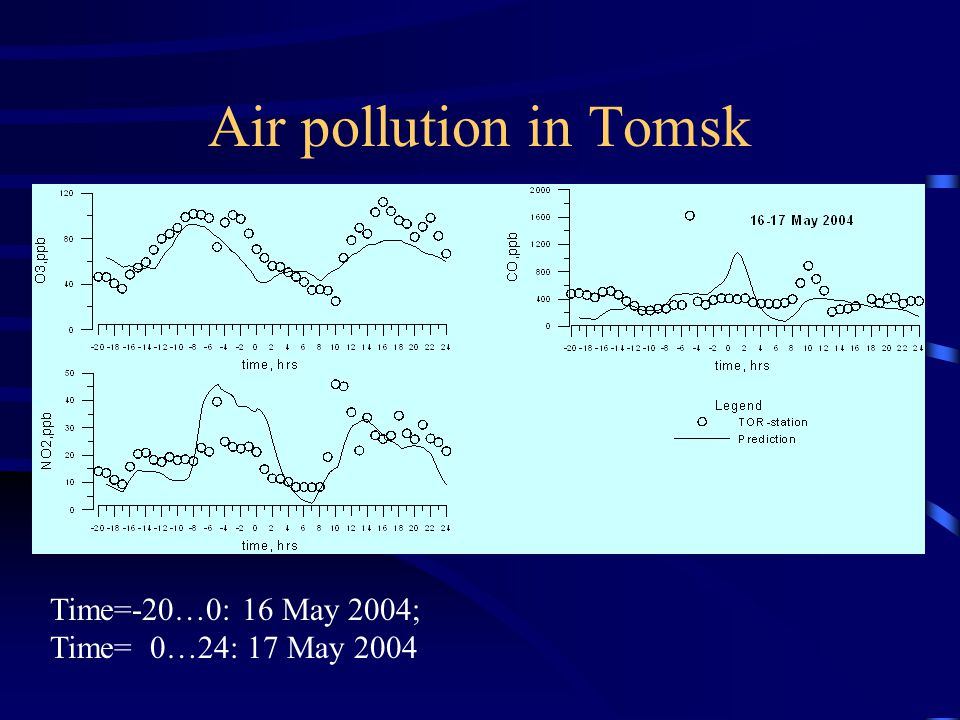 Air pollution in Tomsk Time=-20…0: 16 May 2004; Time= 0…24: 17 May 2004