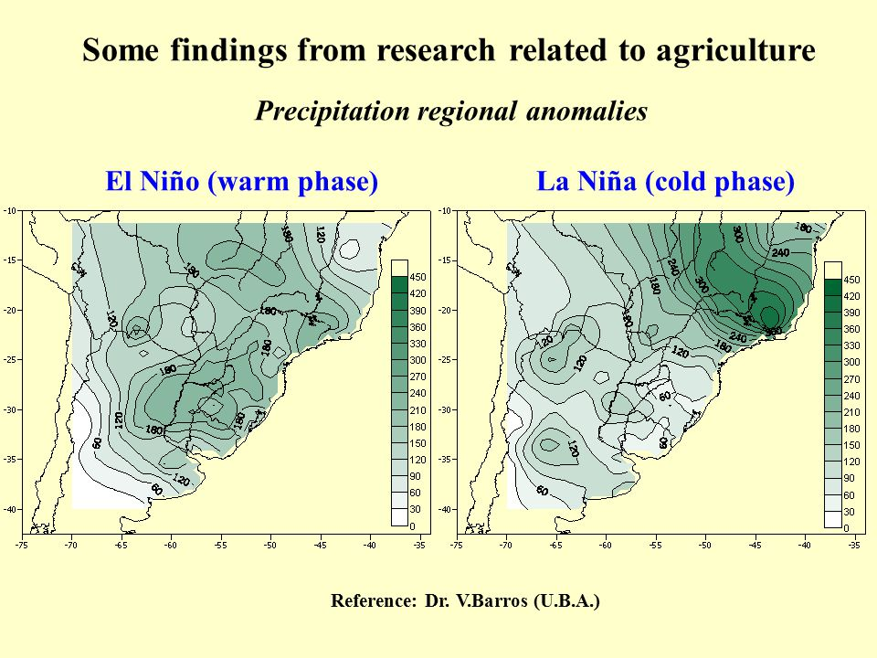 Some findings from research related to agriculture IAI ISPII Climate Variability and Agriculture: Assessment of ENSO Effects Precipitation anomalies Maximum mean temperature anomalies A M J J A S O N D J F M A M J J A S