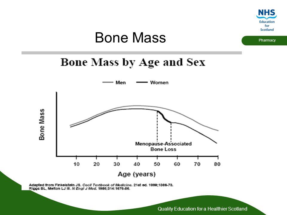 Quality Education for a Healthier Scotland Pharmacy Bone Mass