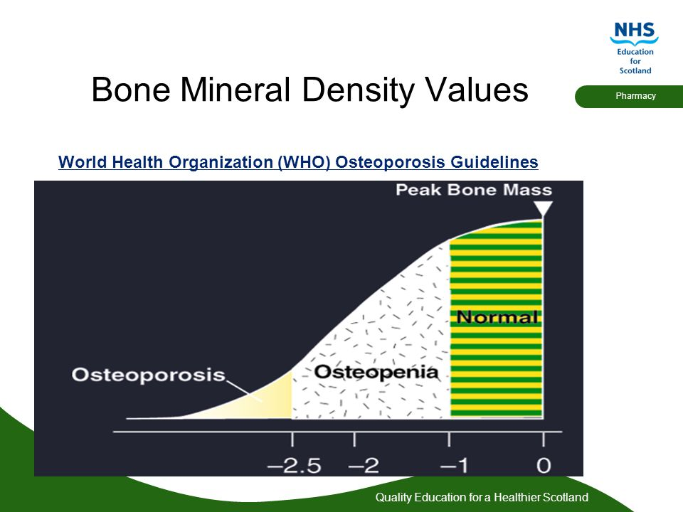 Quality Education for a Healthier Scotland Pharmacy Bone Mineral Density Values World Health Organization (WHO) Osteoporosis Guidelines