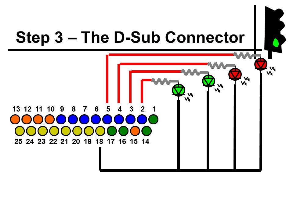 19867543213121110 222119201817161525242314 Step 3 – The D-Sub Connector