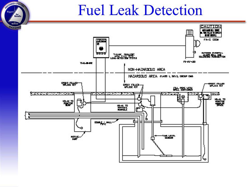 Leak Sensor Test Module