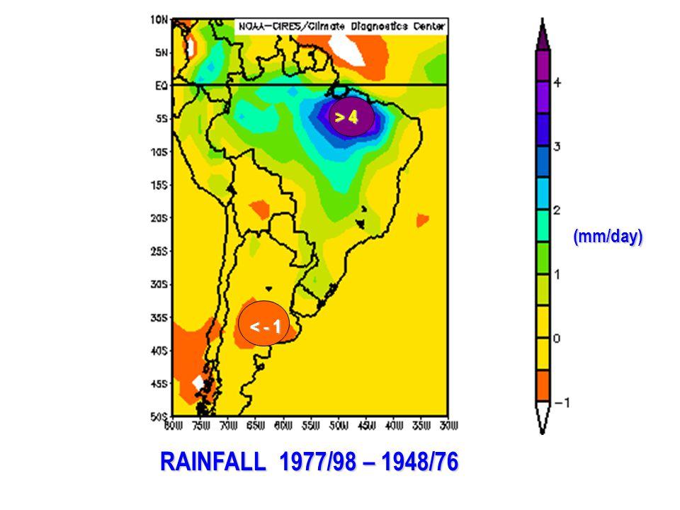 RAINFALL 1977/98 – 1948/76 (mm/day) > 4 < - 1