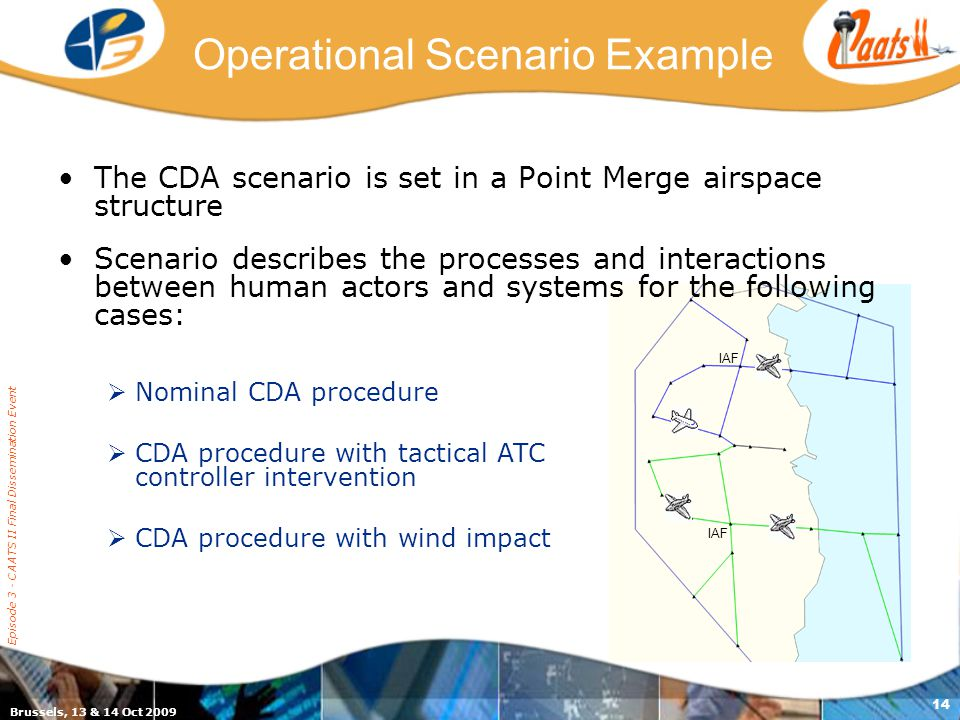 Brussels, 13 & 14 Oct 2009 Episode 3 - CAATS II Final Dissemination Event 14 Operational Scenario Example The CDA scenario is set in a Point Merge airspace structure Scenario describes the processes and interactions between human actors and systems for the following cases:  Nominal CDA procedure  CDA procedure with tactical ATC controller intervention  CDA procedure with wind impact IAF