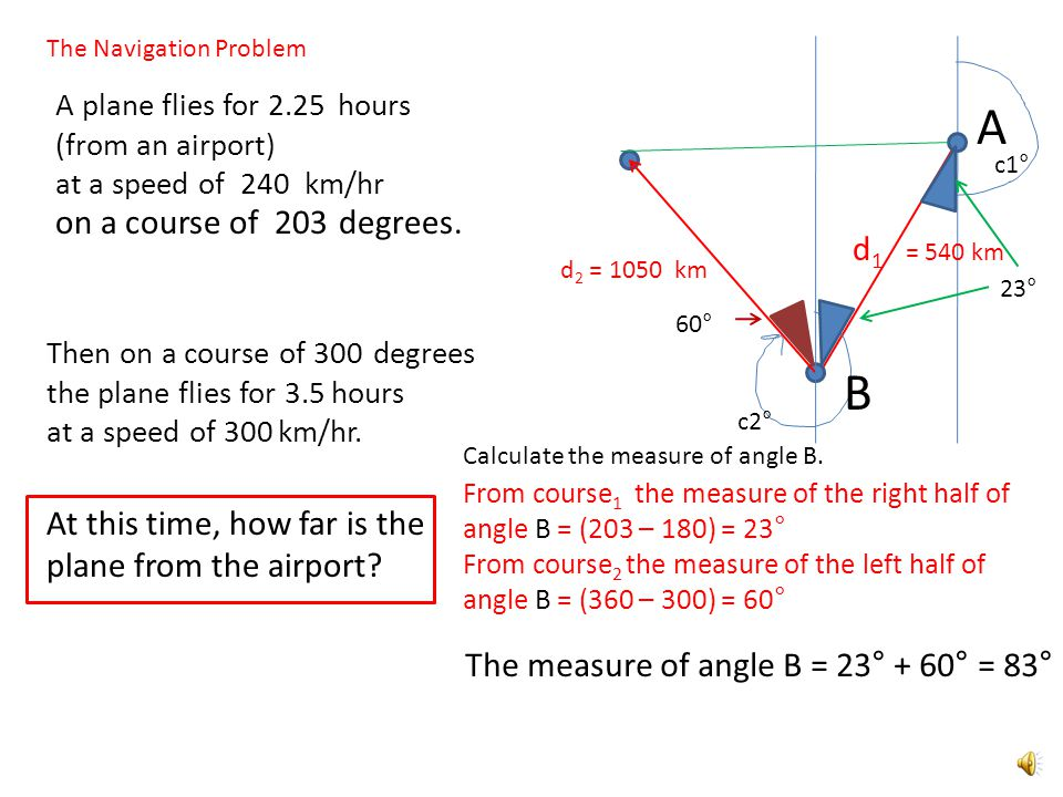 A c1° The Navigation Problem c2° d1d1 d 1 = speed * time 240 km/hr * 2.25 hr = 540 km d 2 = 1050 km A plane flies for 2.25 hours (from an airport) at a speed of 240 km/hr Then on a course of 300 degrees the plane flies for 3.5 hours at a speed of 300 km/hr.