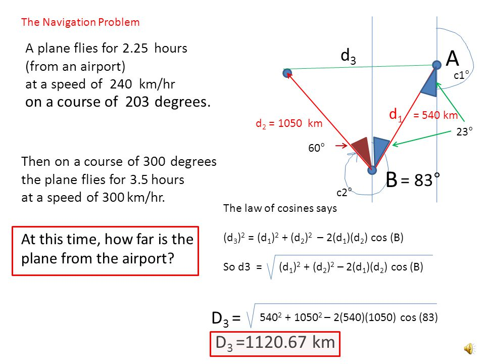 A c1° The Navigation Problem c2° d1d1 From course 1 the measure of the right half of angle B = (203 – 180) = 23° d 2 = 1050 km A plane flies for 2.25 hours (from an airport) at a speed of 240 km/hr Then on a course of 300 degrees the plane flies for 3.5 hours at a speed of 300 km/hr.
