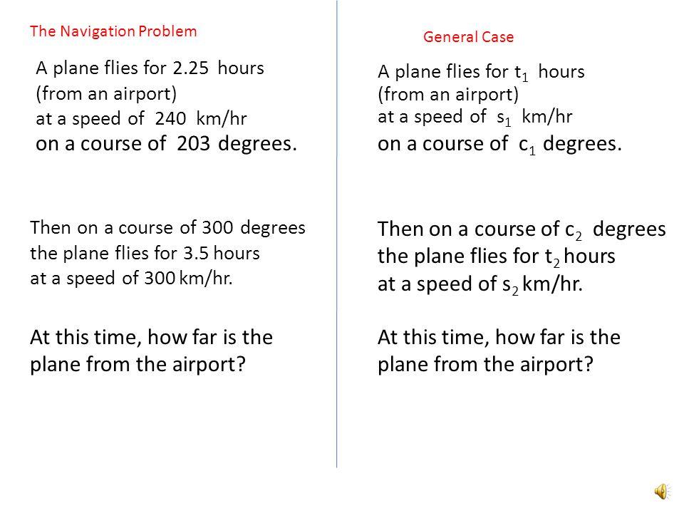 The Navigation Problem Trigonometry Mr. Brennan