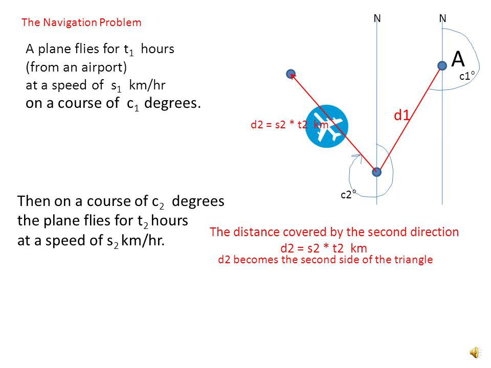 A plane flies for t 1 hours (from an airport) at a speed of s 1 km/hr A c1° Then on a course of c 2 degrees the plane flies for t 2 hours at a speed of s 2 km/hr.