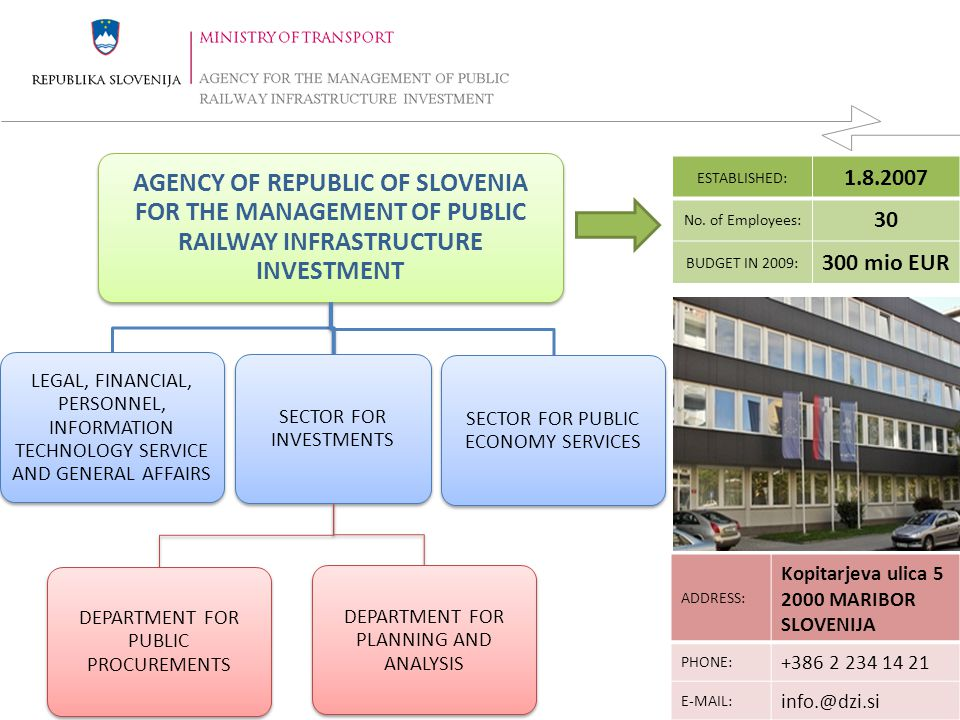 REPUBLIKA SLOVENIJA MINISTRSTVO ZA PROMET DIREKCIJA REPUBLIKE SLOVENIJE ZA VODENJE INVESTICIJ V JAVNO ŽELEZNIŠKO INFRASTRUKTURO 5 14.4.2015 RUNNING PROJECTS International projects (co-financed from European funds) The Republic of Slovenia is entitled to co-financing of projects by means of the European Union, namely with the aid of: Financial TEN-T funds, within this at present nine projects are implemented ; ISPA 2000-2004, within this at present two projects are still implemented ; Cohesion fund 2004-2006, within this two projects are still implemented ; Cohesion fund 2007-2013, within this four projects are running in the moment.